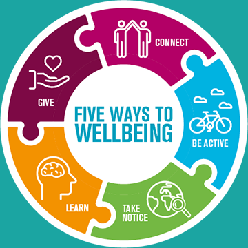 Five Ways to Well-Being – Barlby Bridge Community Primary School